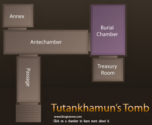 king-tuts-tomb-burial-chamber